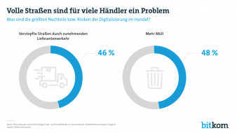 Verstopfte-Innenstaedte-Grafik.png