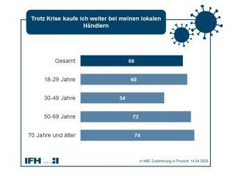 IFH-KoelnCorona-Consumer.jpg