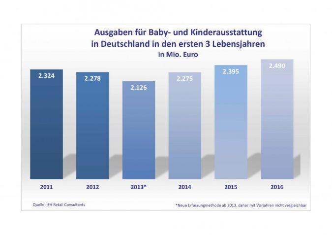 BVSAusgaben-Kinderausstattung.jpg
