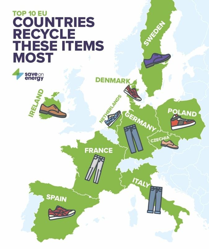 Saveonenergycomuk-Recycling.jpg