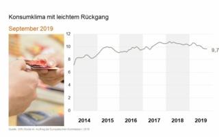 Konsumklima-September-2019.jpg