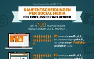 Social-Media-Atlas.jpg