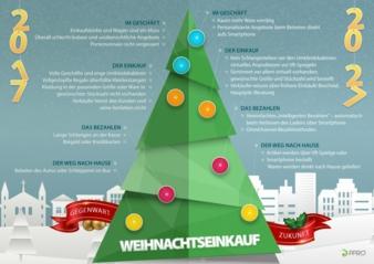 Weihnachtseinkauf-2027-Grafik.jpg