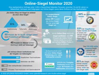 Splenid-Research-Online-Siegel.png