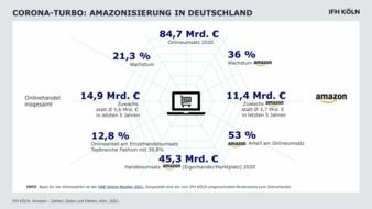 Zahlen-Amazon.jpg