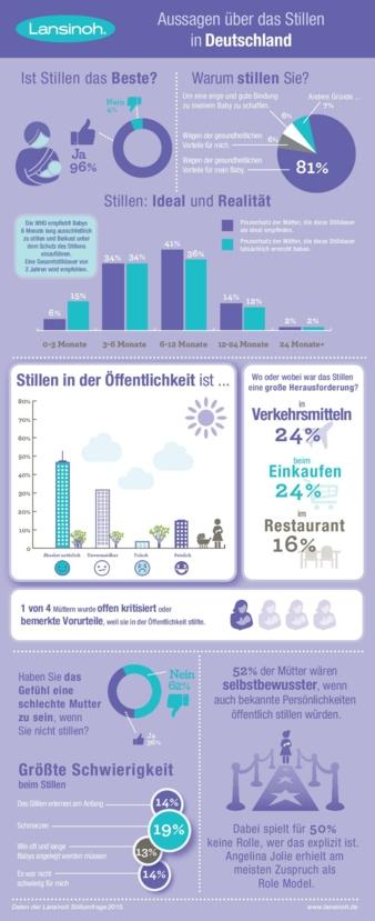 Deutschland_Infographic_0815-001