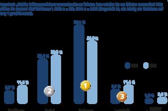 ECC_Zahlungsverfahren_online_Grafik