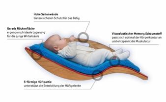 BabywelleErgonomie.jpg
